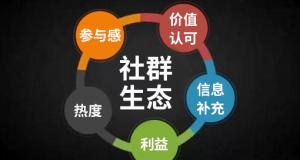 小程序开发的新机遇–小程序商城系统