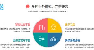商家开发微信分销商城系统价格需要多少钱?